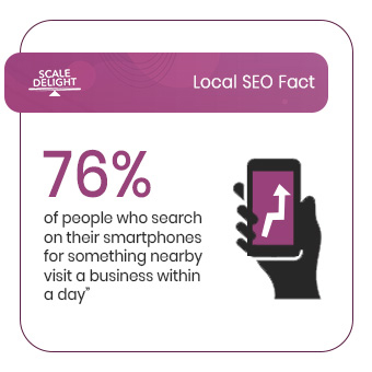Picture of Local SEO Facts