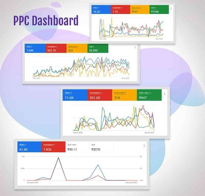 Picture of PPC Ads Dashboard